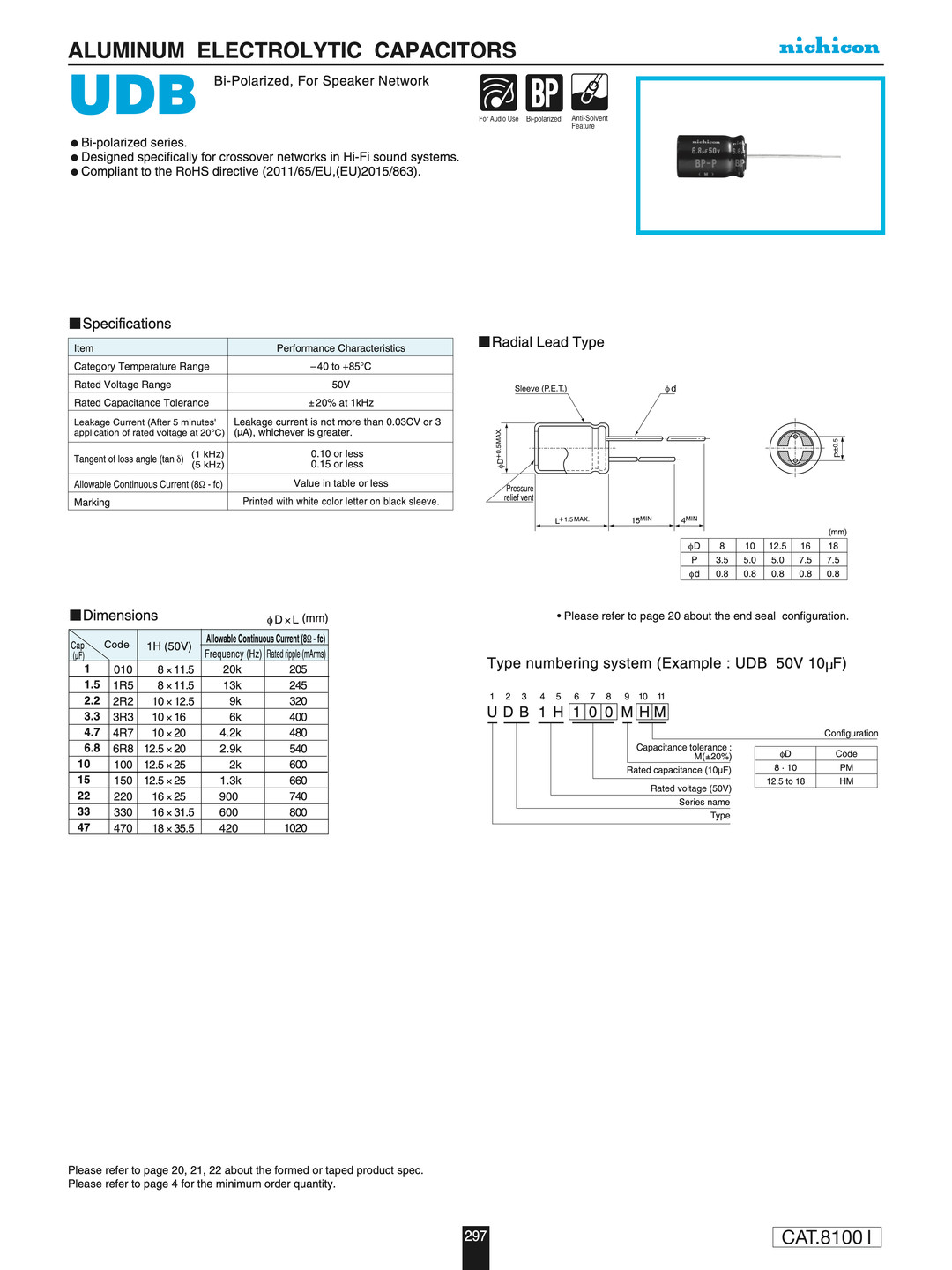 Nichicon UDB Series Capacitor Data Sheet