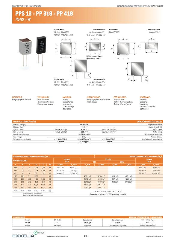 Exxelia PPS 13 Series Film Capacitors