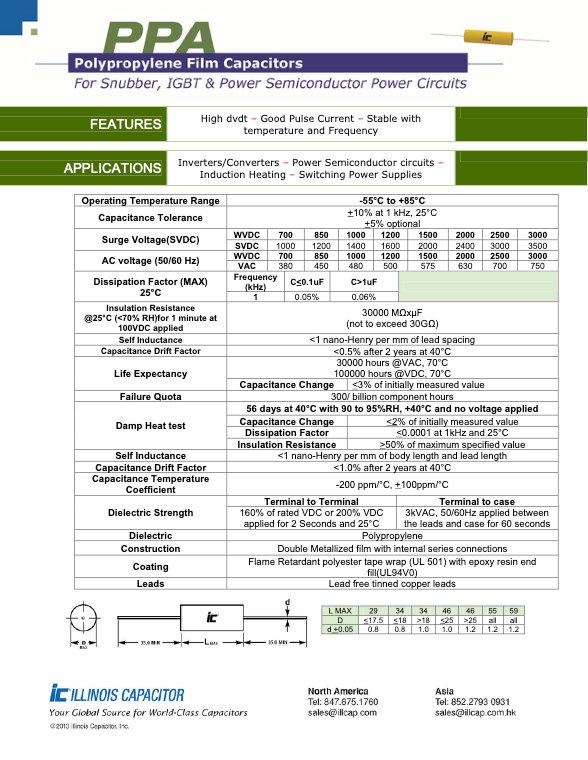 Illinois Capacitor PPA Series Plastic Film Capacitors