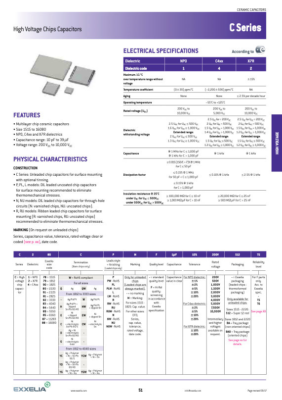 Exxelia C Series MLC Capacitors