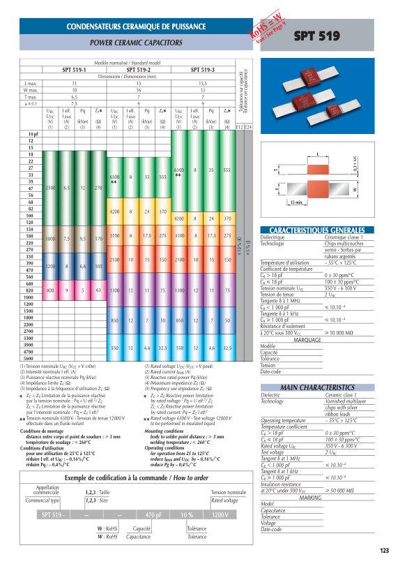 Exxelia SPT 519 Series MLC Capacitors