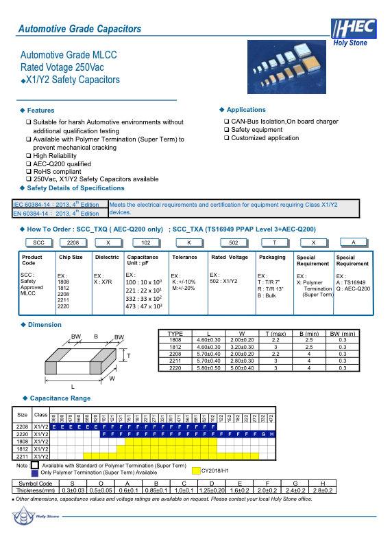 Holystone SCC AUTO Series MLC Capacitors