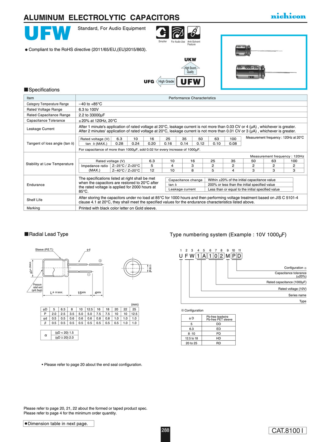 Nichicon UFW Series Capacitor Data Sheet