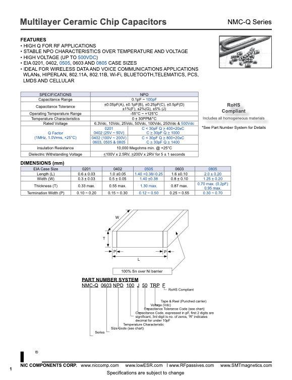 NIC Components NMC Q Series SMT MLC Capacitors