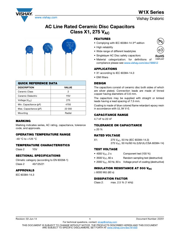 Vishay W1X Series Ceramic Disc Capacitors
