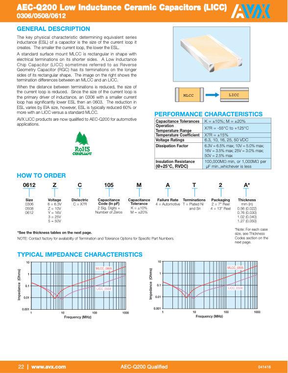 AVX AEC Q200 LICC MLC Capacitors