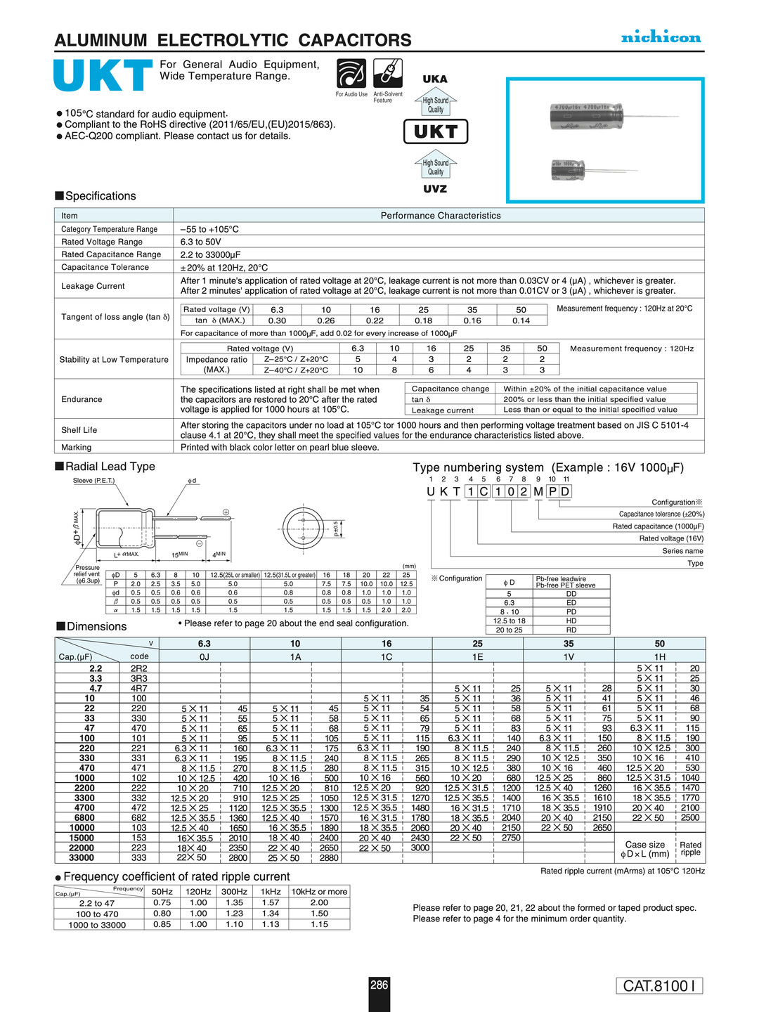 Nichicon UKT Series Capacitor Data Sheet