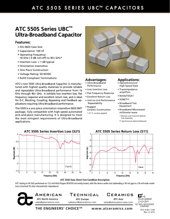 ATC 550S Series Broadband Chip Capacitors