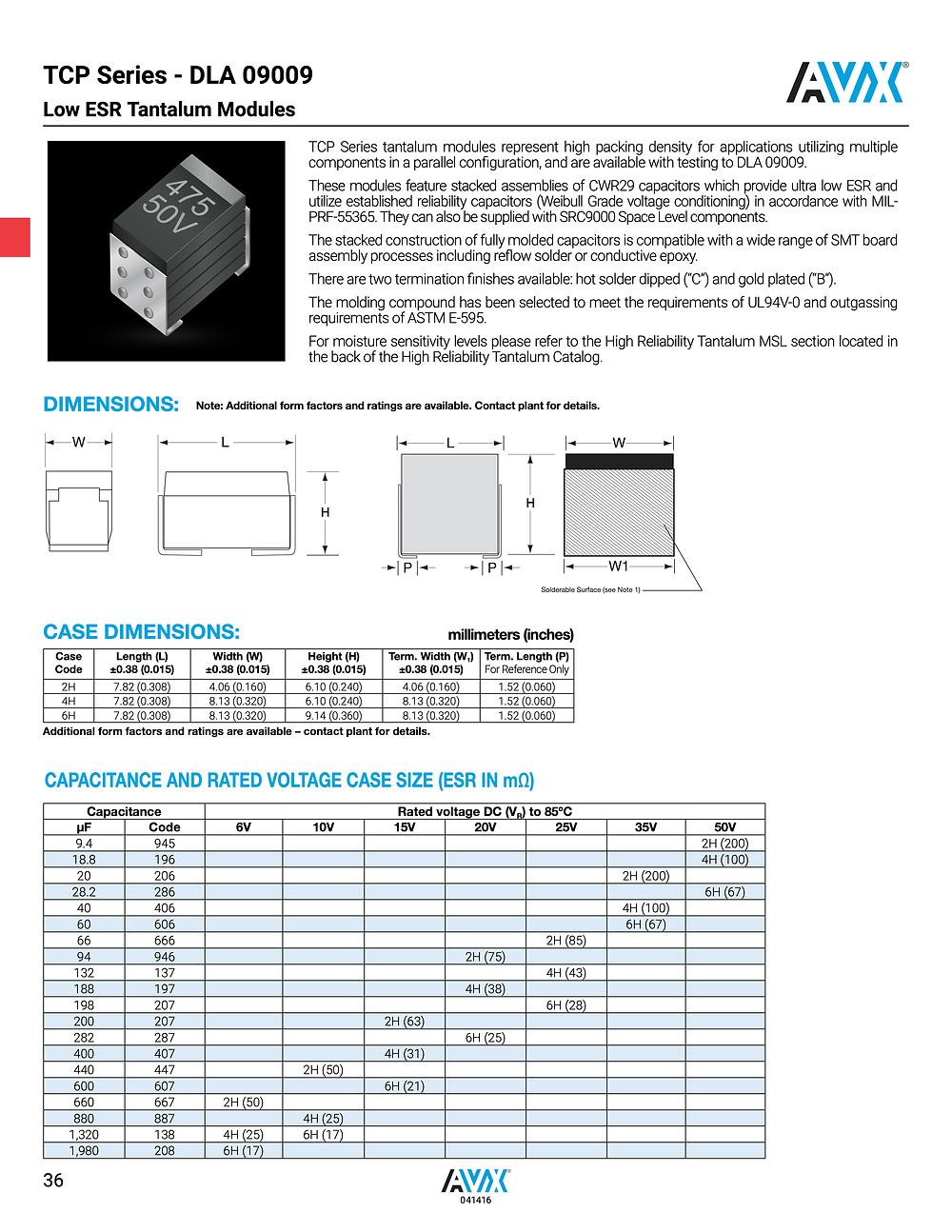 AVX TCP Series Capacitor