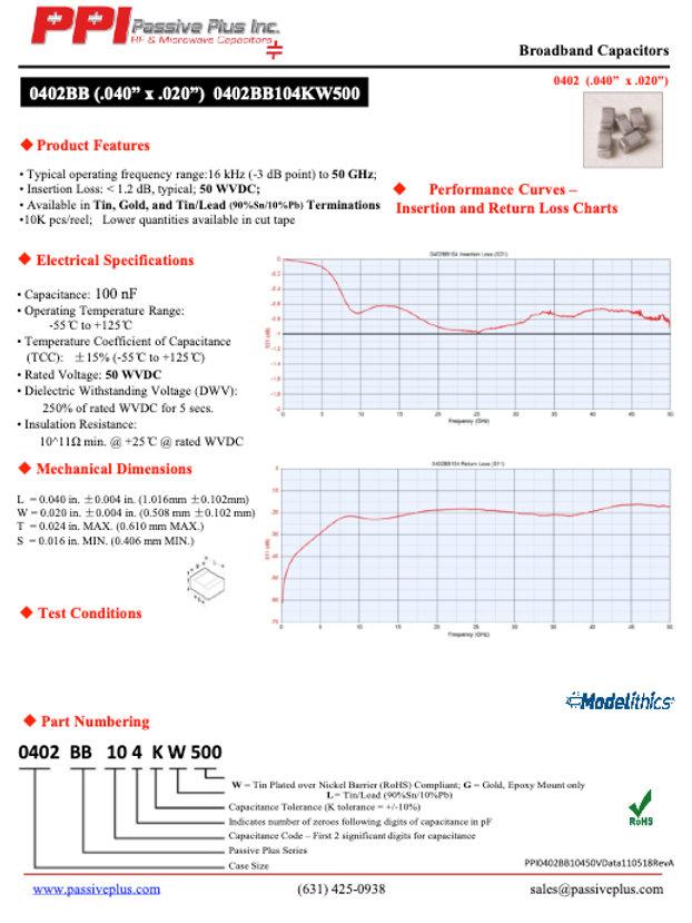 Passive Plus 0402BB104 Series Broadband Capacitors