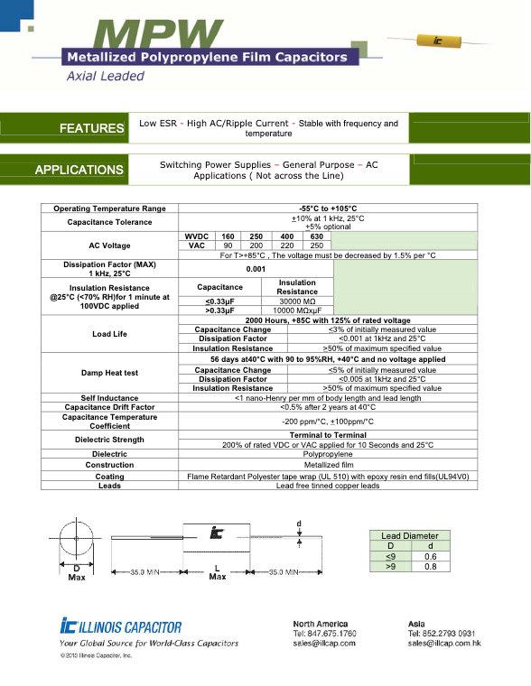 Illinois Capacitor MPW Series Plastic Film Capacitor