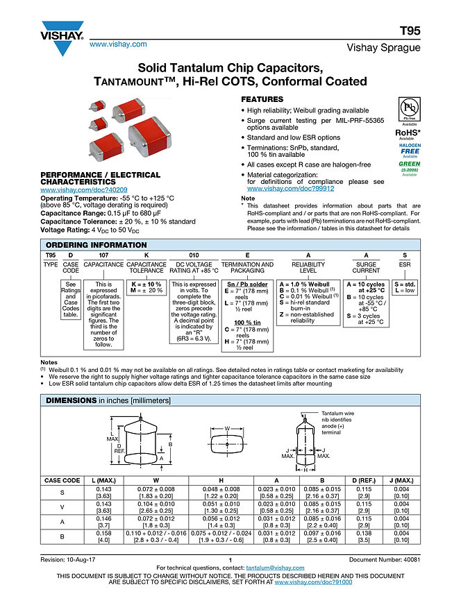 Vishay T95 Series Tantalum Capacitors