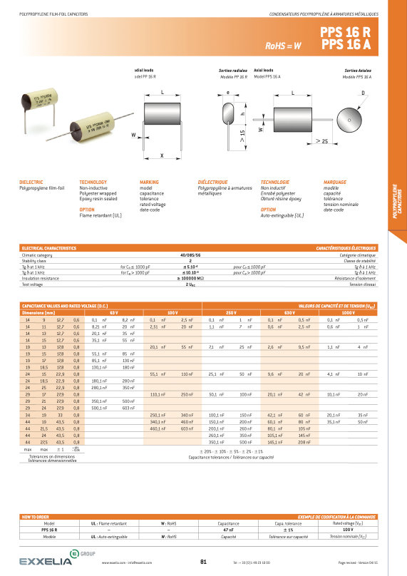 Exxelia PPS 16 Series Film Capacitors