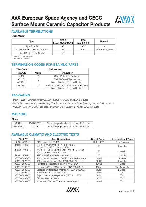 AVX ESA CECC Qualified MLC Capacitors