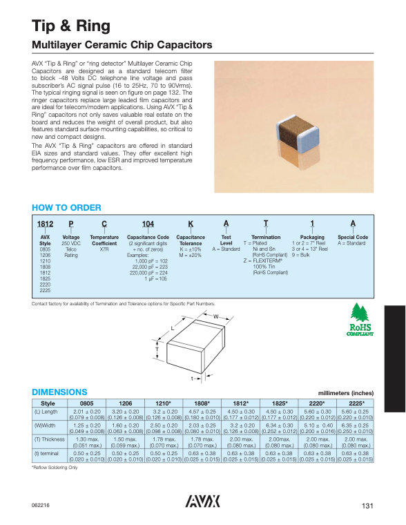 AVX Tip & Ring MLC Capacitors