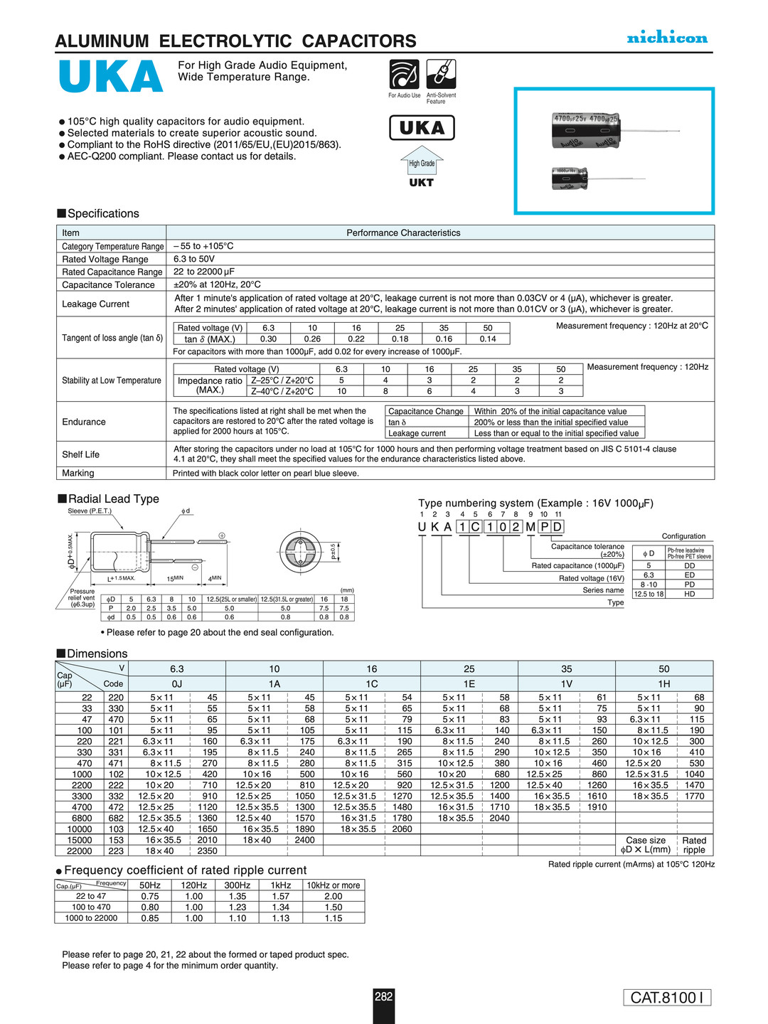 Nichicon UKA Series Capacitor Data Sheet