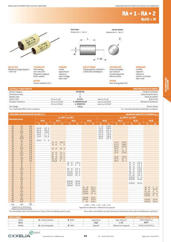 Exxelia RA 1/2 Series Film Capacitors