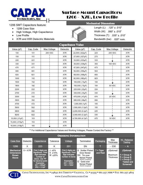Capax 1206 Low Profile X7R SMT Multilayer Ceramic Capacitors