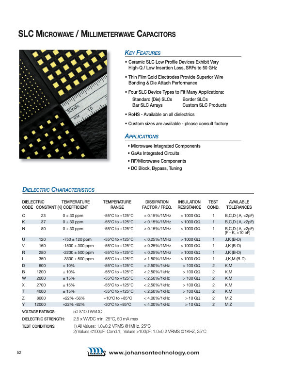 Johanson Technology Single Layer Broadband Capacitors