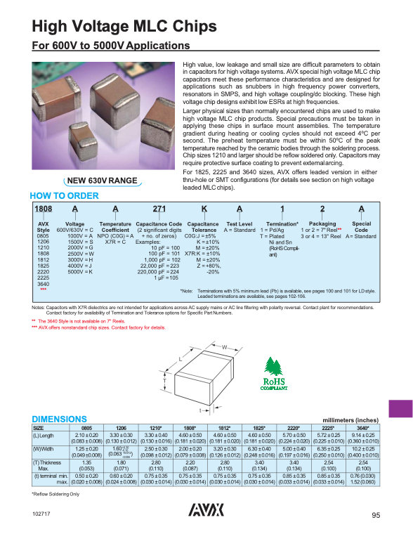 AVX High Voltage MLC Capacitors