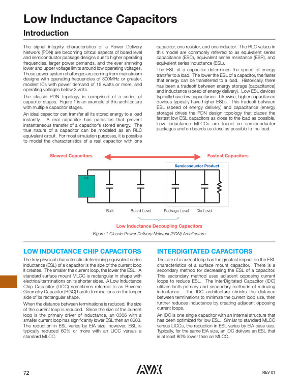 AVX LGA Tin/Lead MLC Capacitors