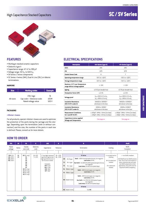 Exxelia SC/SV Series MLC Capacitors