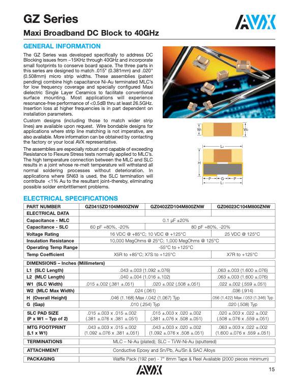 AVX GZ Series Single Layer Ceramic Capacitors
