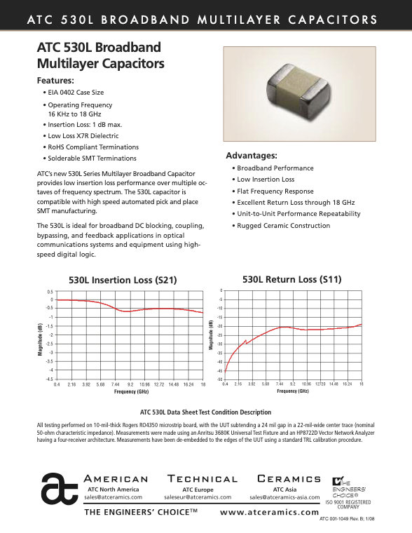 ATC 530L Series Broadband Chip Capacitors