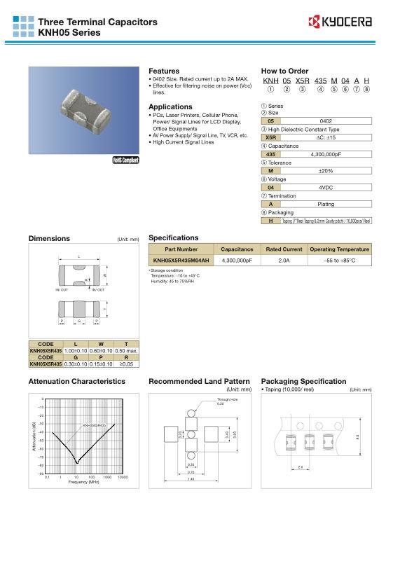 AVX KNH05 Series Feedthru MLC Capacitors
