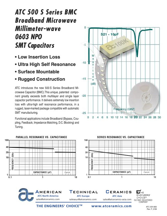 ATC 500S Series Broadband Chip Capacitors