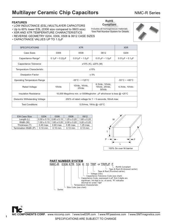 NIC Components NMC R Series MLC Capacitors