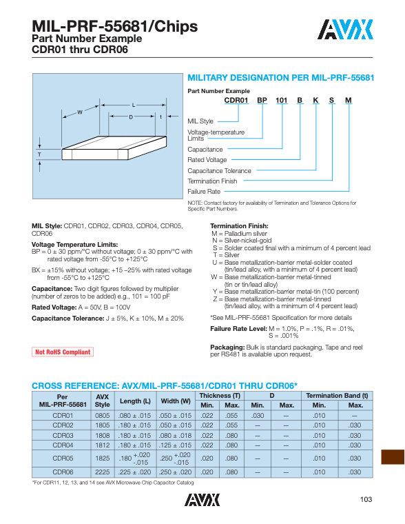 AVX CDR01 06 Series MLC Capacitors