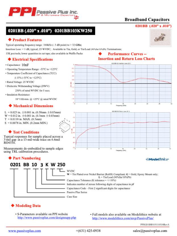 Passive Plus 0201BB103 Series Broadband Capacitors