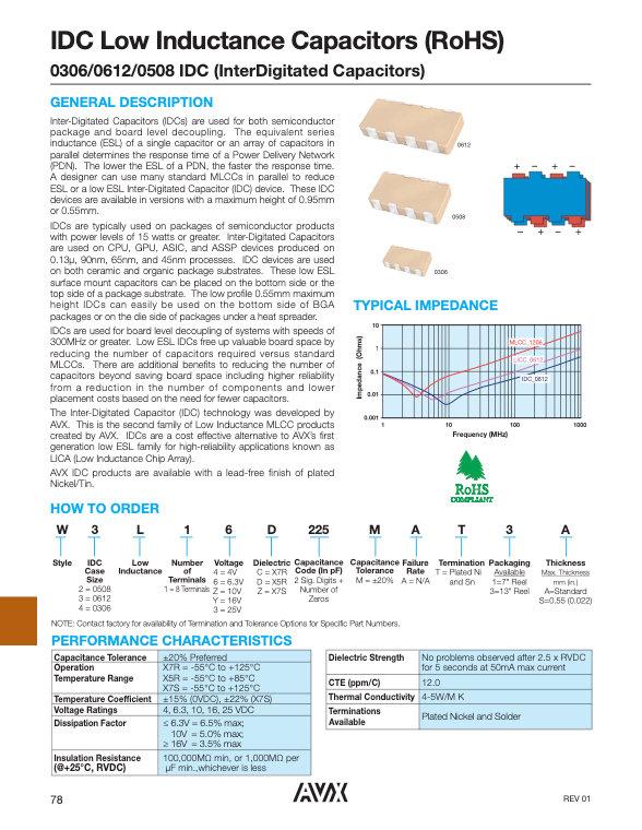 AVX IDC Rohs MLC Capacitors