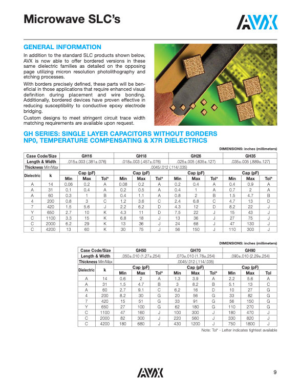 AVX GH/GB NPO, Temp. Compensating & X7R SLC Capacitors