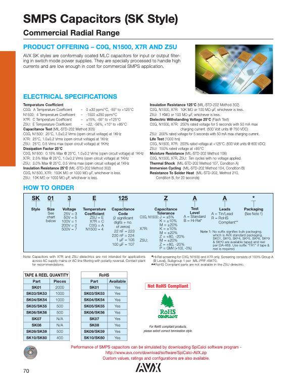 AVX SK Style MLC Capacitors