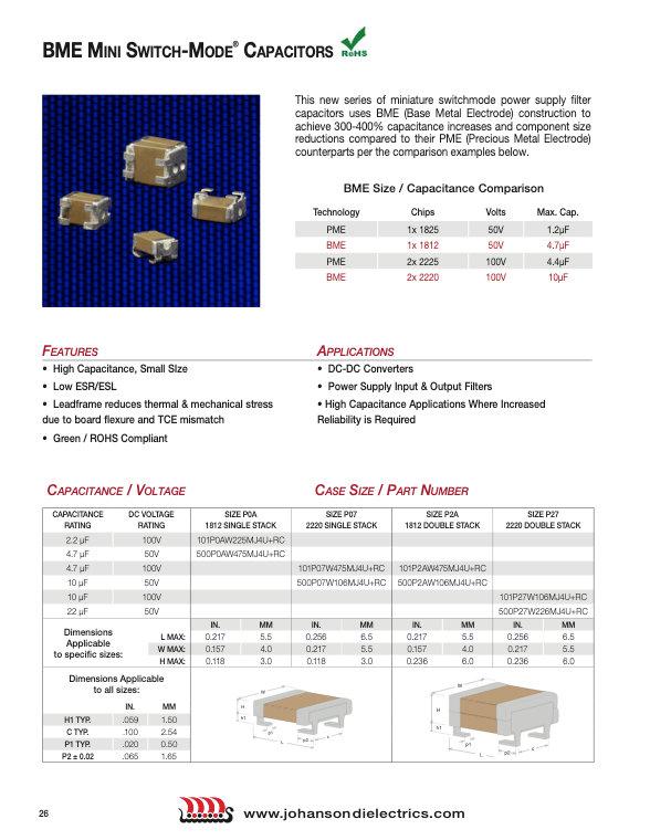 JDI BME Mini SMPS Multilayer Ceramic Capacitors