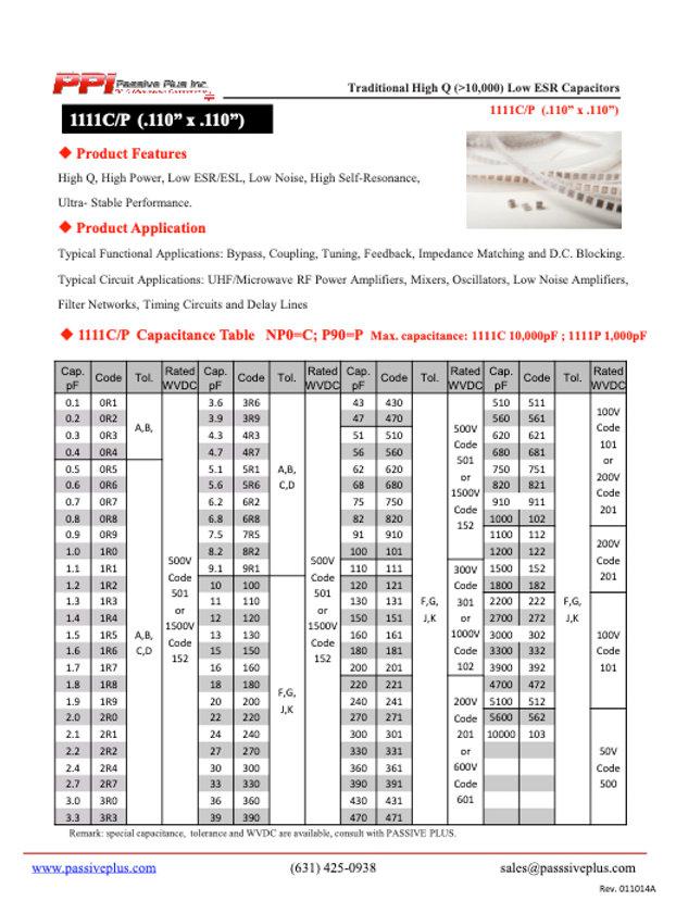 Passive Plus 1111CP Series MLC Chip Capacitors