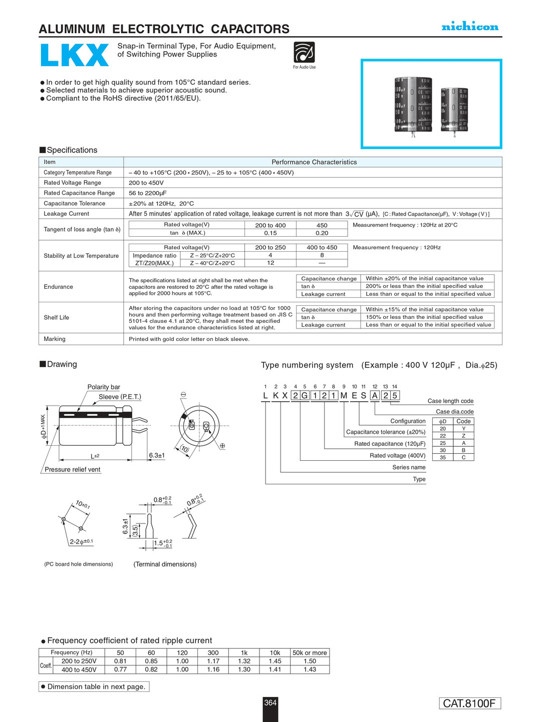 Nichicon LKX Series Capacitor Data Sheet