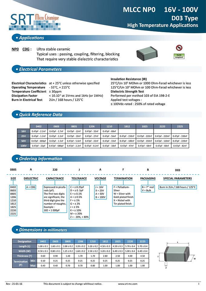 SRT Microceramique NPO High Temperature Series