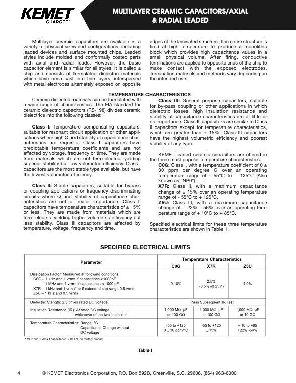 KEMET Axial/Radial Leaded MIL-PRF-20 MLC Capacitors