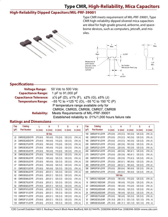 CDE High Reliability Dipped Mica Capacitors