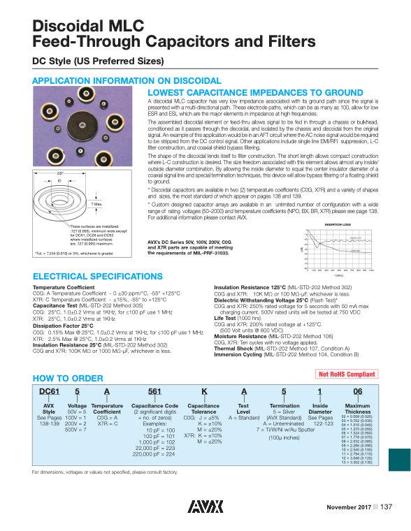 AVX DC Discoidal Capacitors