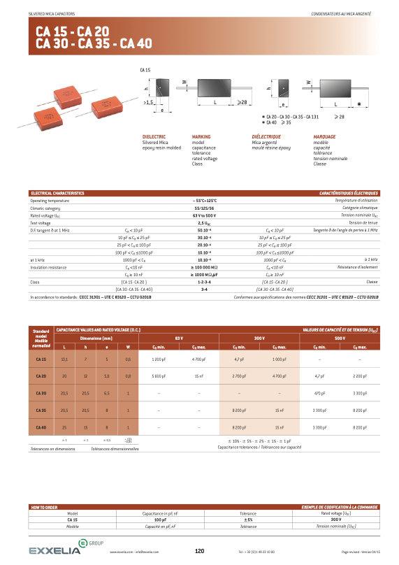 Exxelia CA 15 Series Mica Capacitors