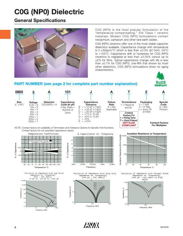AVX COG (NPO) Series MLC Capacitors