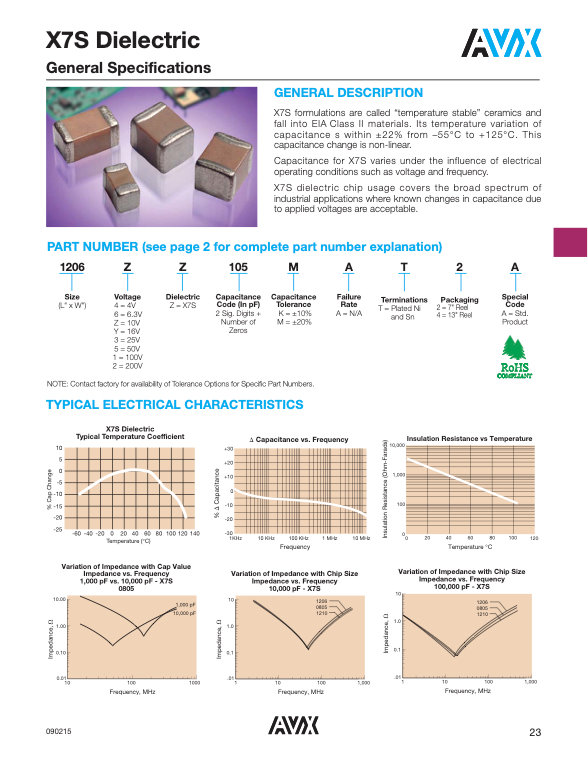 AVX X7S Series MLC Capacitors