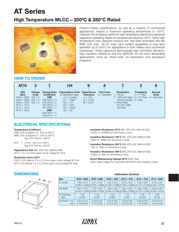 AVX AT Series MLC Capacitors