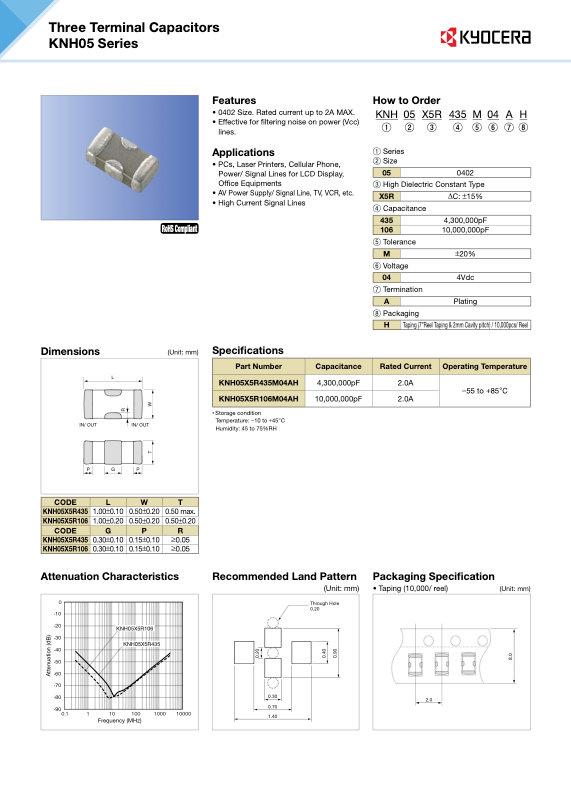 Kyocera KNH Series  MLC Capacitors