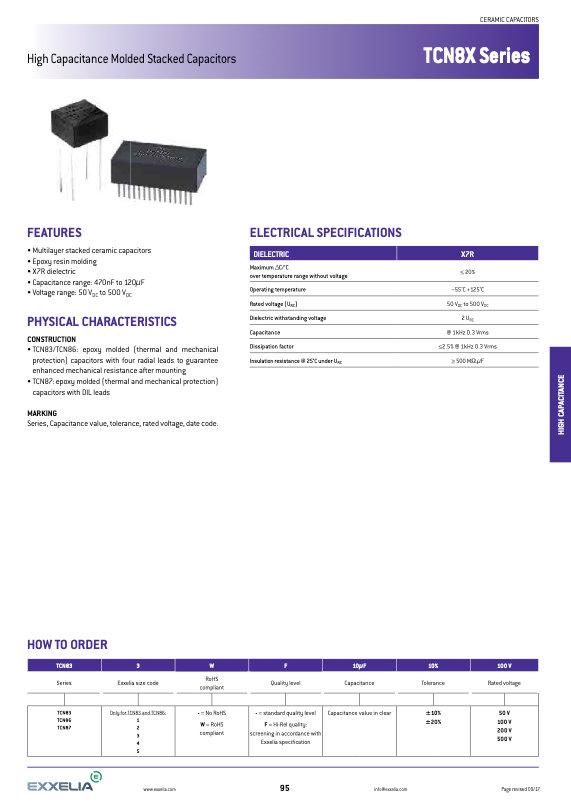 Exxelia TCN8X Series MLC Capacitors