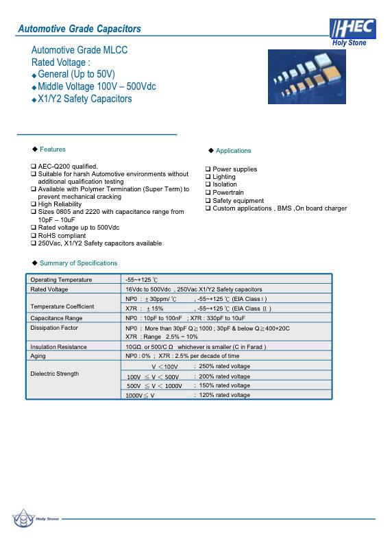 HolyStone AEC-ACC Series MLC Capacitors